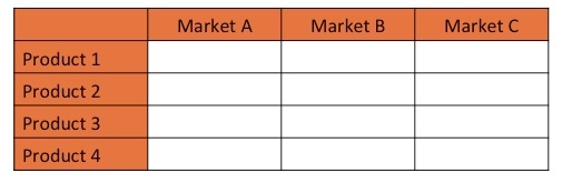 product-market1