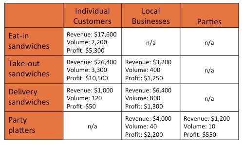 product-market2
